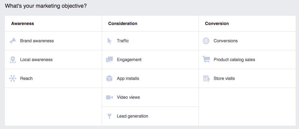 Facebook conversion objective 2017