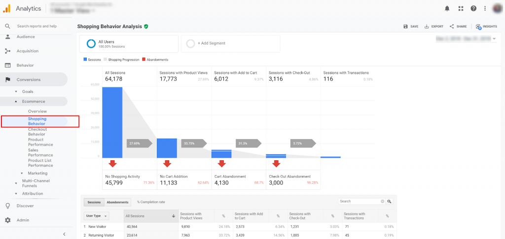 clv with metrics with google analytics